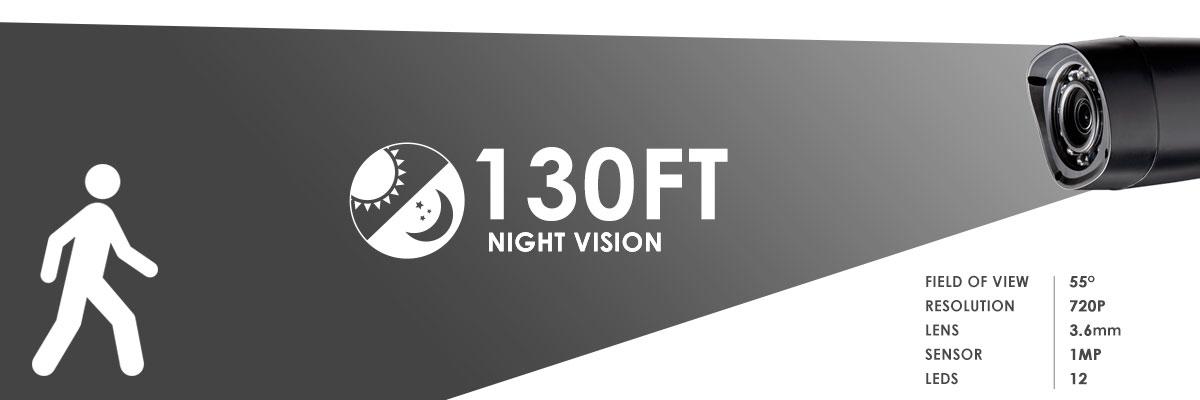 LBV1511B night vision range