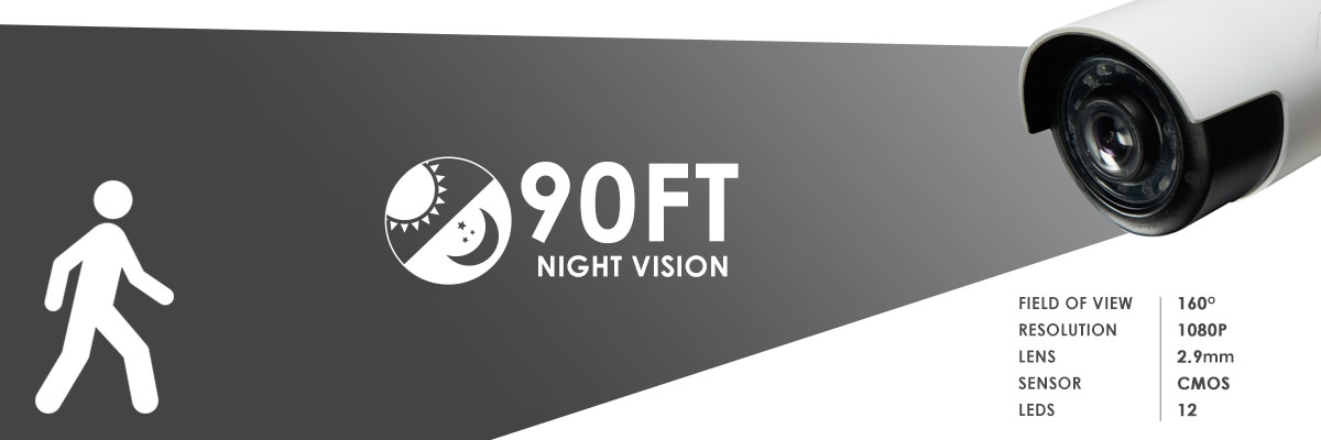wide angle night vision security camera
