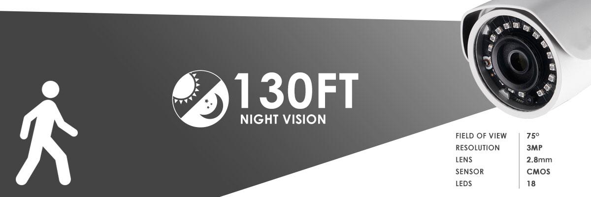 LNB3163 Night Vision Range