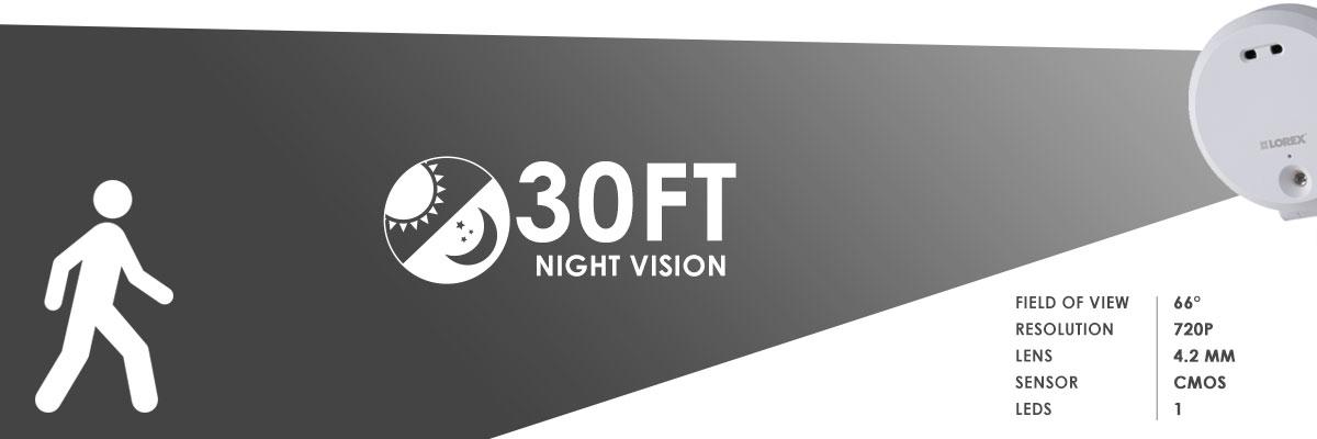LNC234 night vision range wifi camera