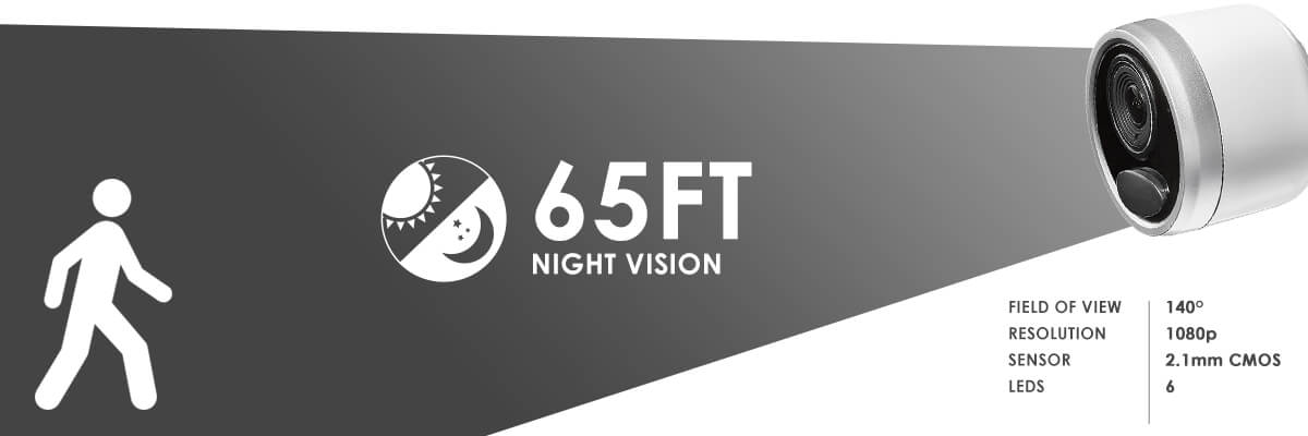 wire-free security camera night vision range