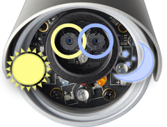 Dual Lens Technology
