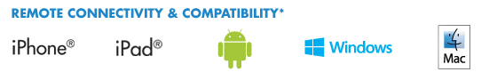 Security camera remote compatibility chart
