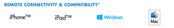 LH400 series compatibility chart