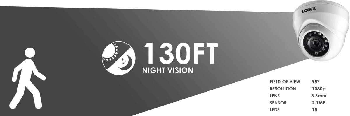 LAE221 Night Vision Range