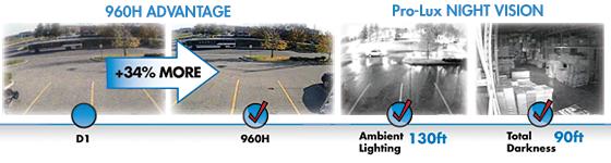 security camera with IR night vision
