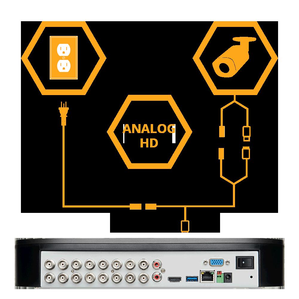 Backwards compatible security DVR