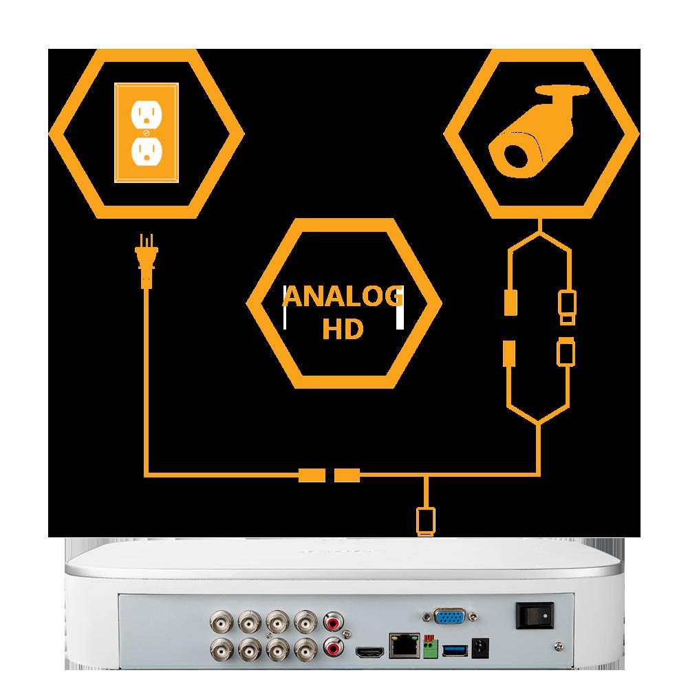 easy Analog security camera installation