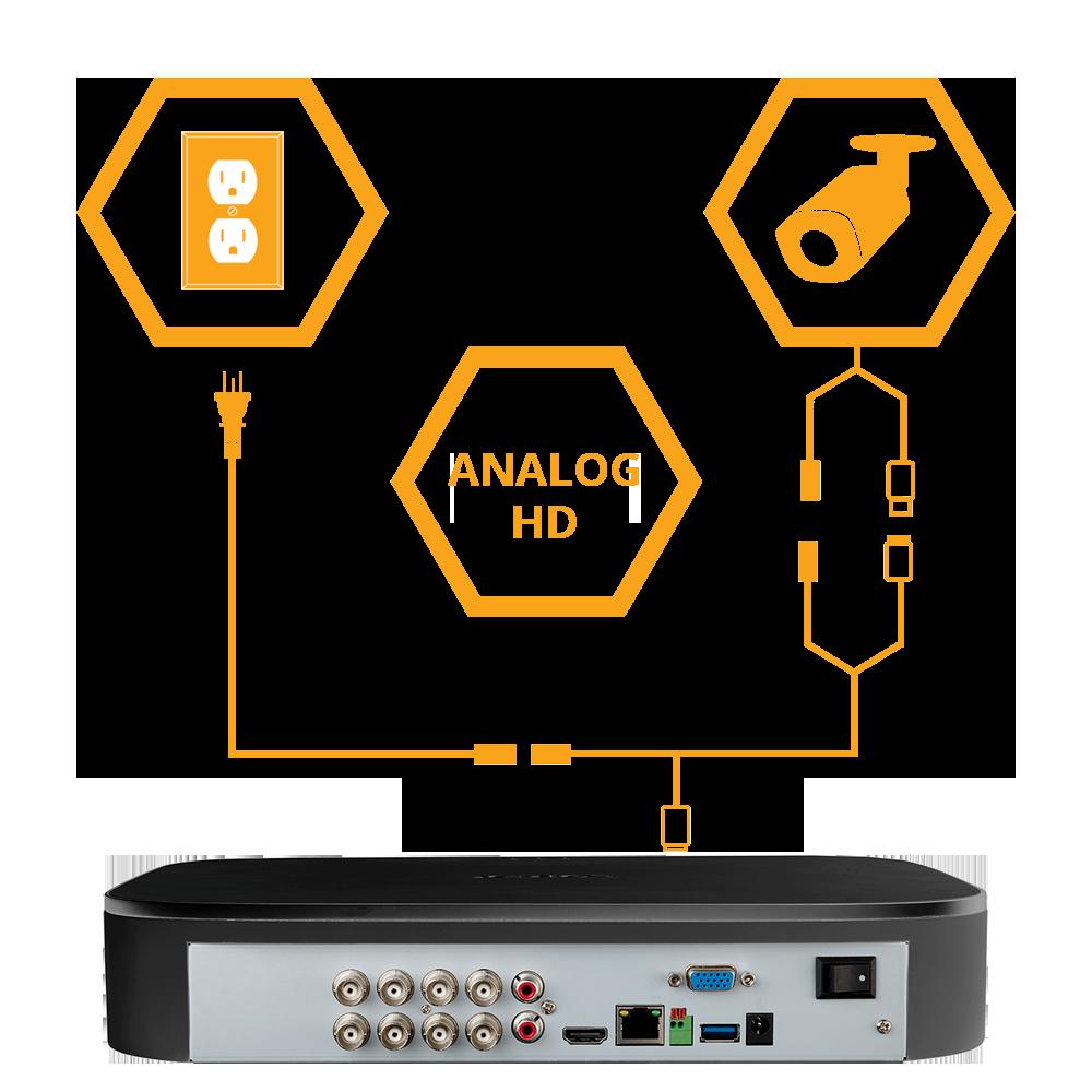 Easy Analog HD security camera installation