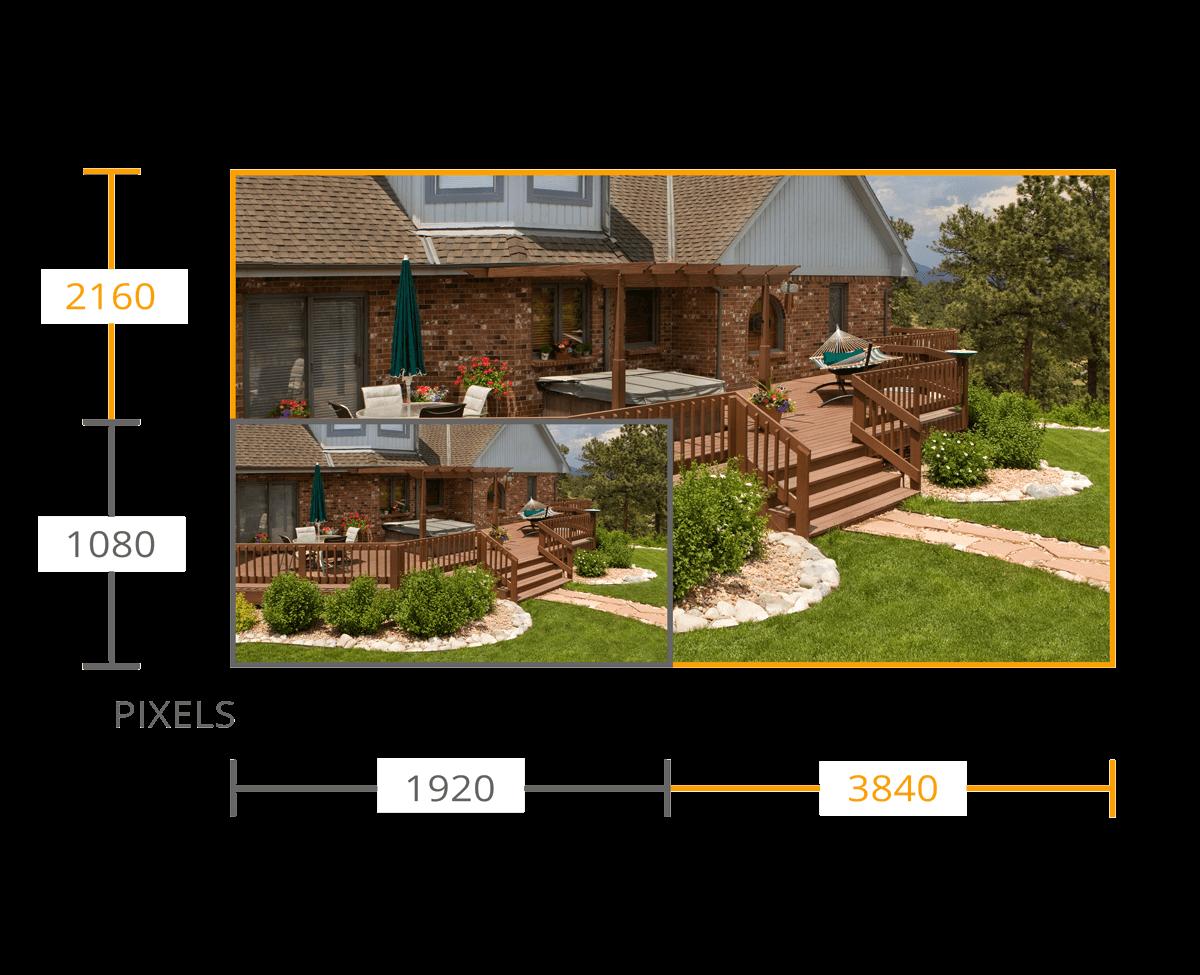 4K vs 1080p pixels