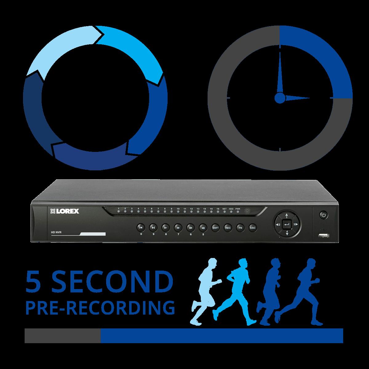 NVR security camera Recording modes