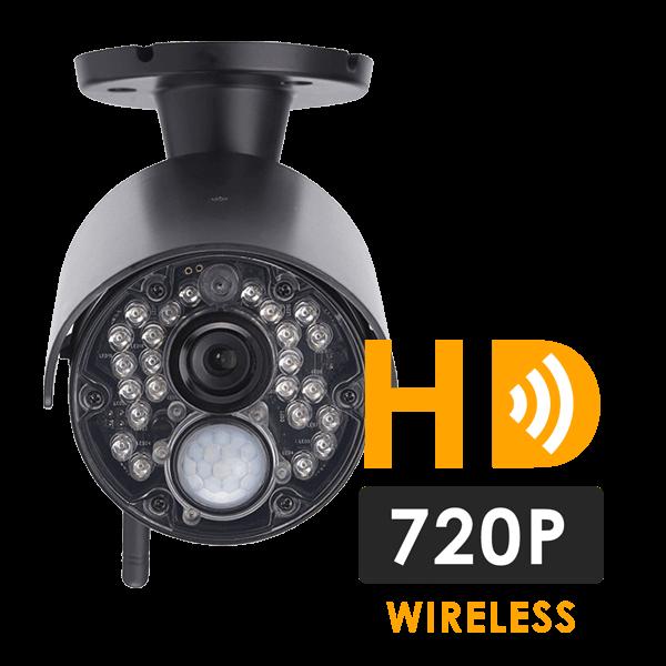 720p HD wireless video