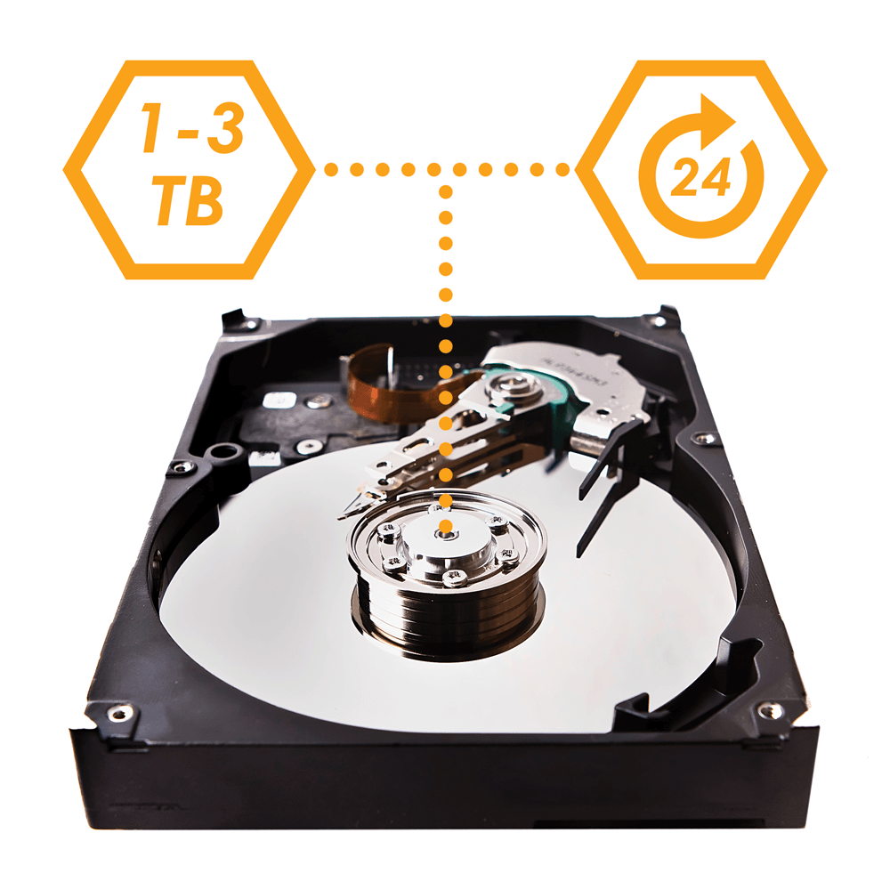 Heavy-duty reliable security HDD for security systems