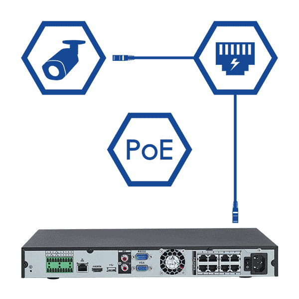 easy installation with PoE (Power over Ethernet technology)