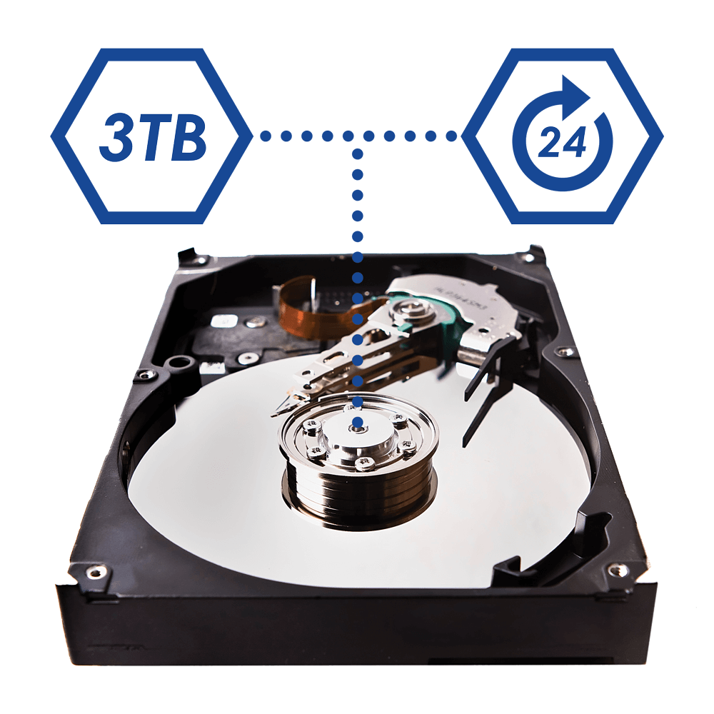 Reliable security grade HDD pre-installed
