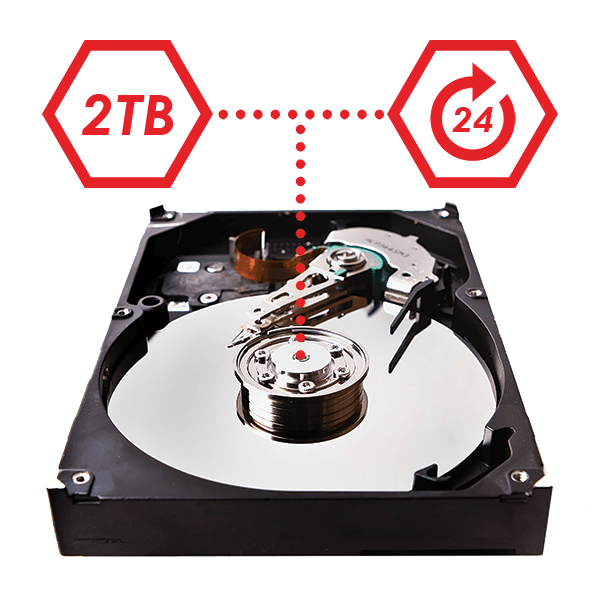 Security-grade hard drive