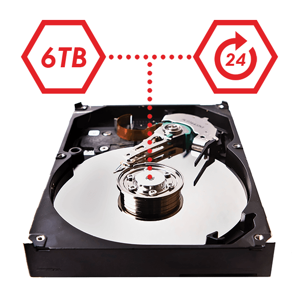 high capacity security certified HDD for high workloads