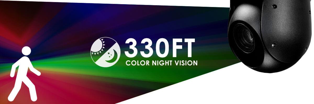 PTZ Night Vision Range